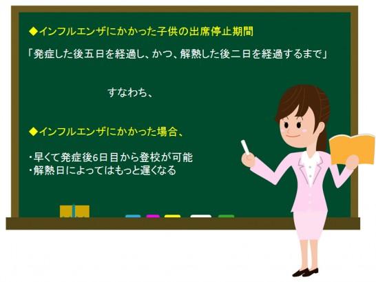 学校保健法基準の改正3